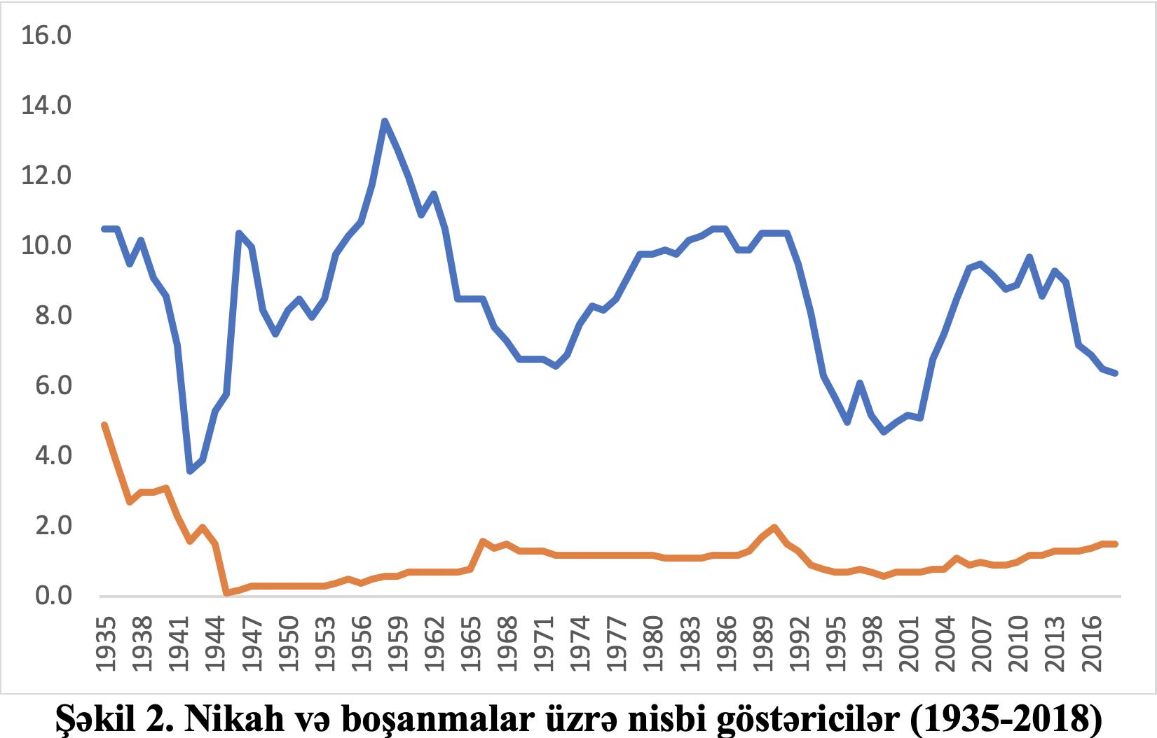 Statistika və təəssürat