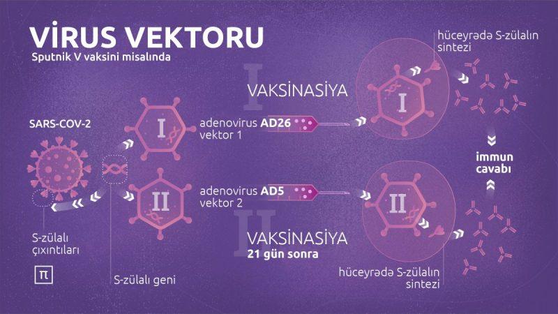 vaksin3